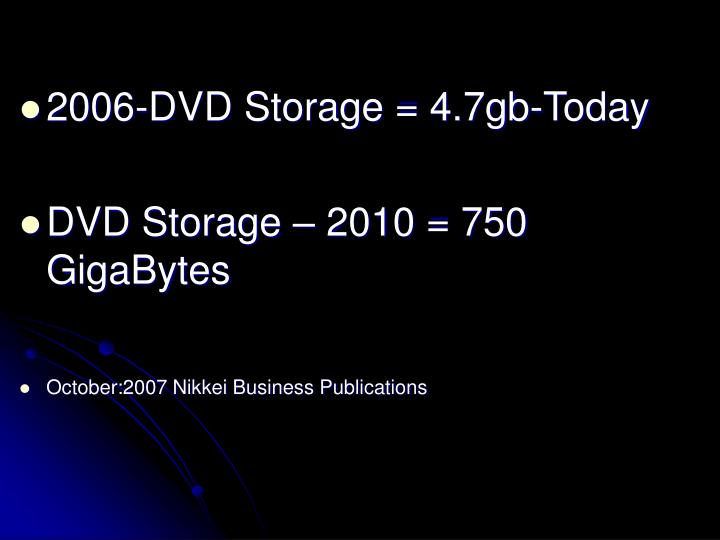 2006-DVD Storage = 4.7gb-Today