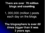 there are over 70 million blogs and counting 1 000 000 million posts each day on the blogs
