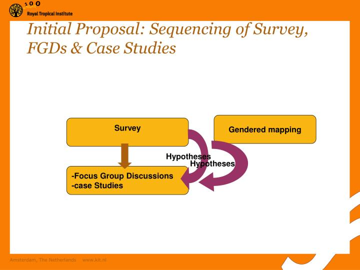 Initial Proposal: Sequencing of Survey, FGDs & Case Studies