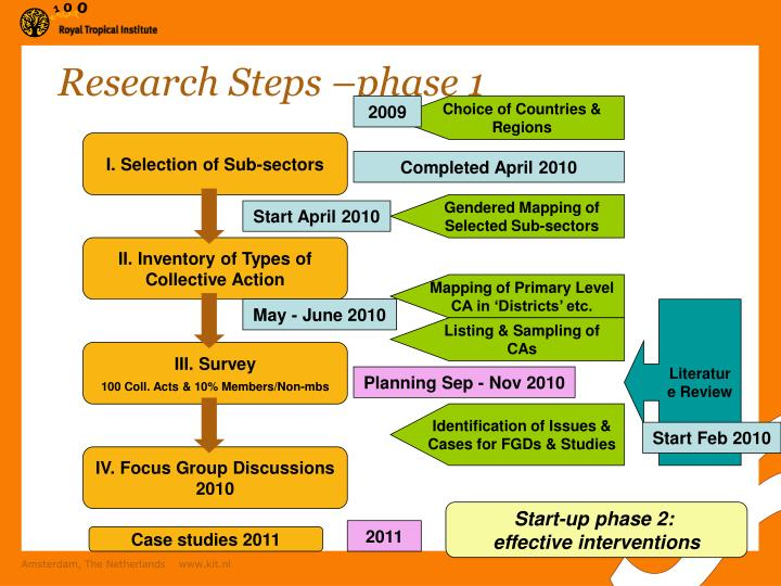Research Steps –phase 1