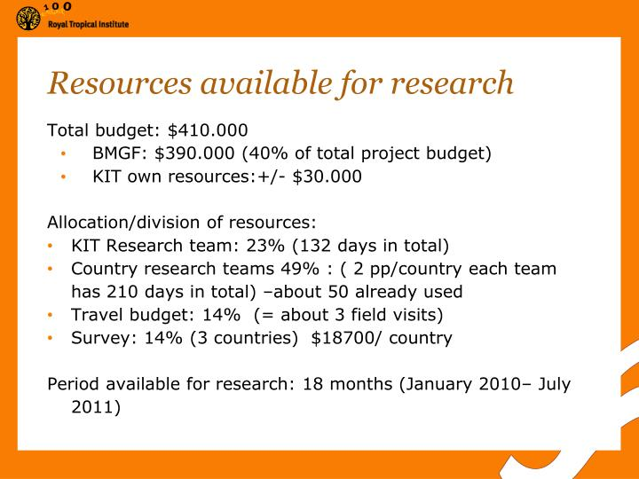 Resources available for research