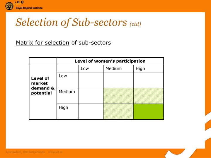 Selection of Sub-sectors