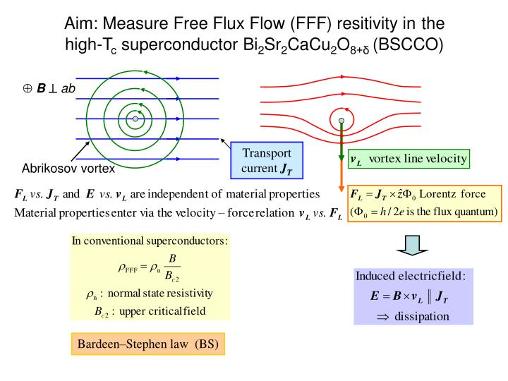 Aim: Measure Free Flux Flow (FFF) resitivity in