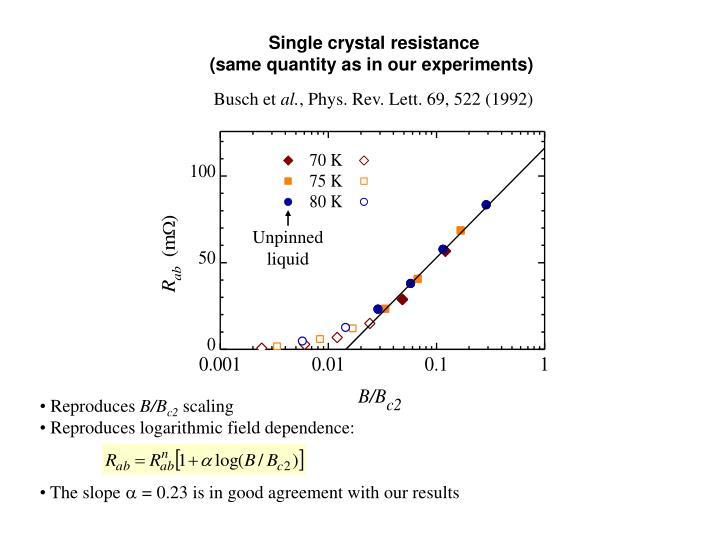 Single crystal resistance