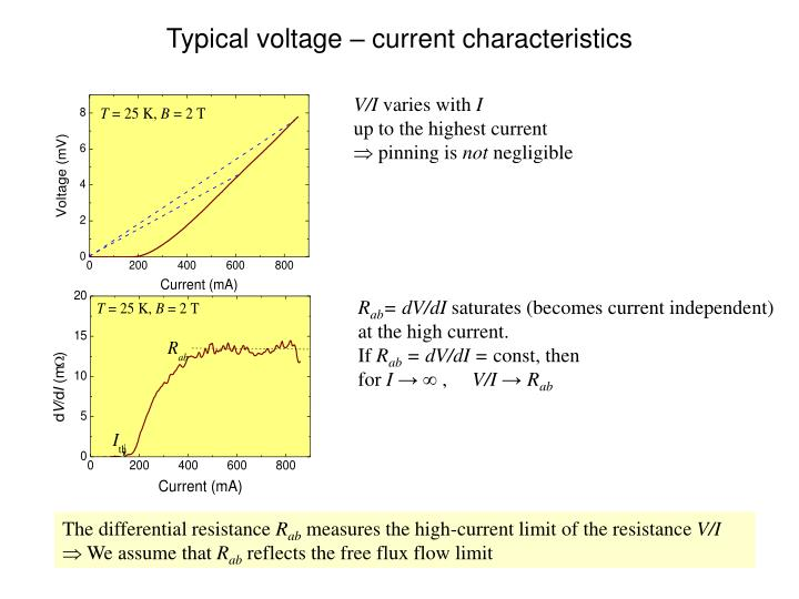 Typical voltage – current characteristics