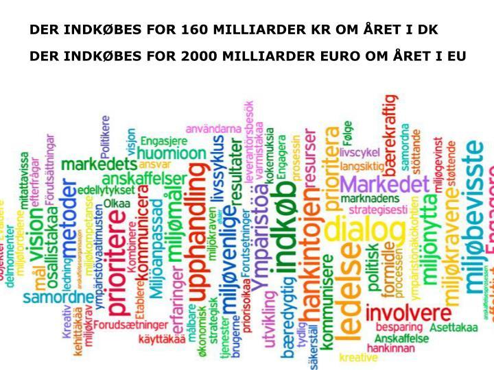 DER INDKØBES FOR 160 MILLIARDER KR OM ÅRET I DK