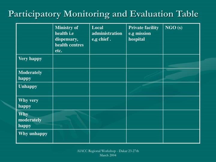 Participatory Monitoring and Evaluation Table