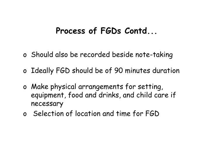 Process of FGDs Contd...
