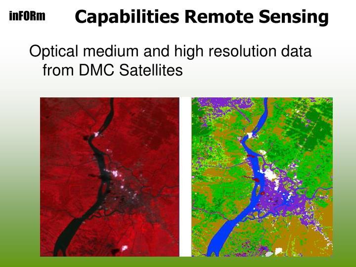 Capabilities Remote Sensing