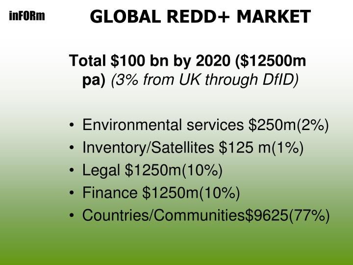GLOBAL REDD+ MARKET