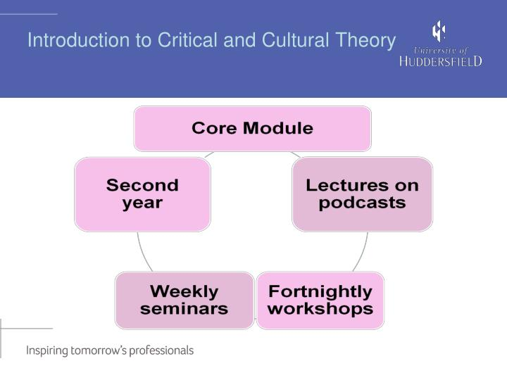 Introduction to Critical and Cultural Theory