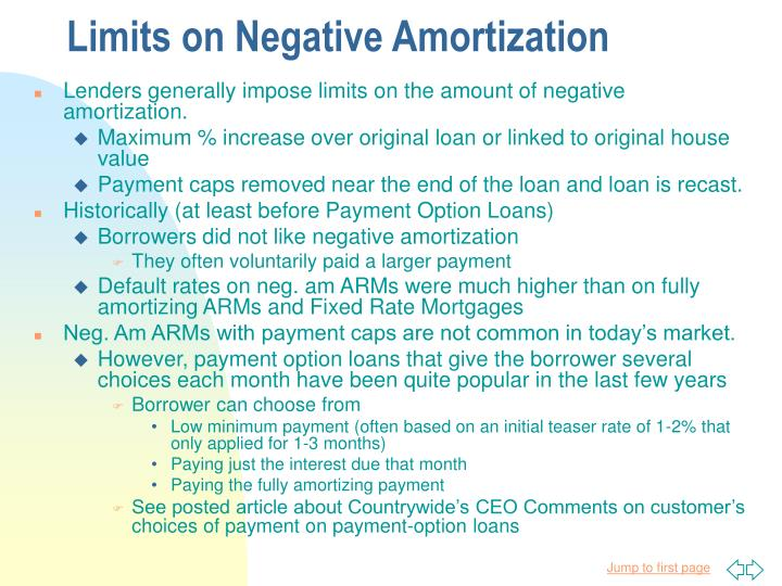 Limits on Negative Amortization