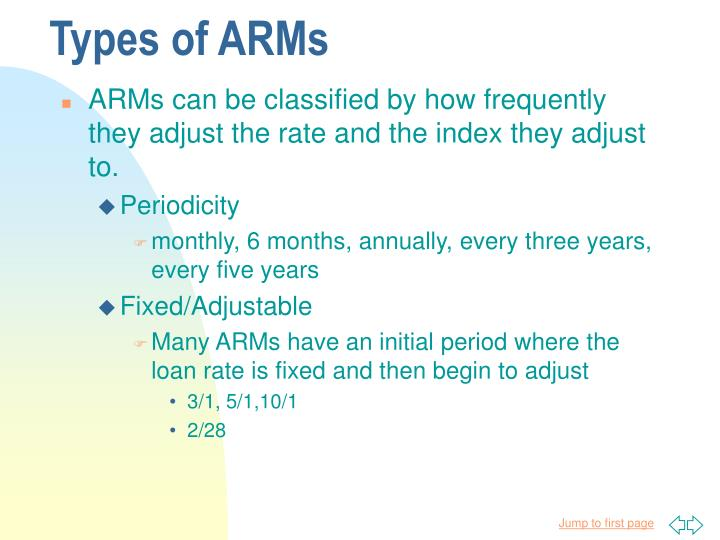 Types of ARMs