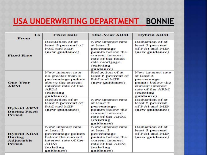 USA underwriting Department