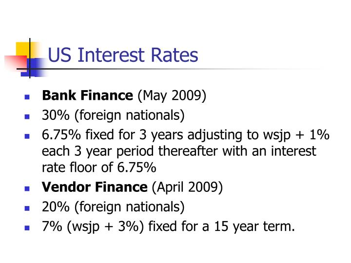 US Interest Rates