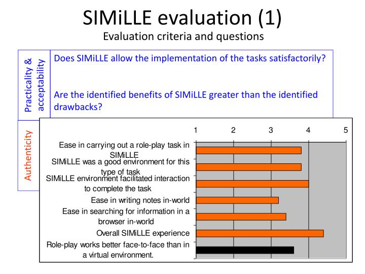 SIMiLLE evaluation (1)