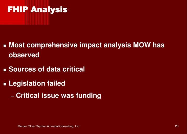 FHIP Analysis