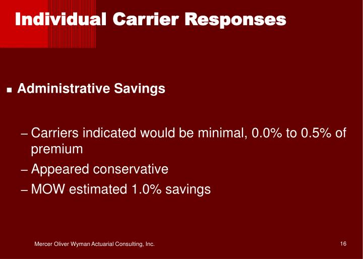 Individual Carrier Responses