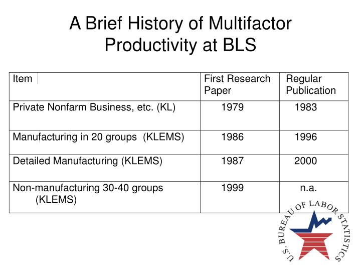 A brief history of multifactor productivity at bls