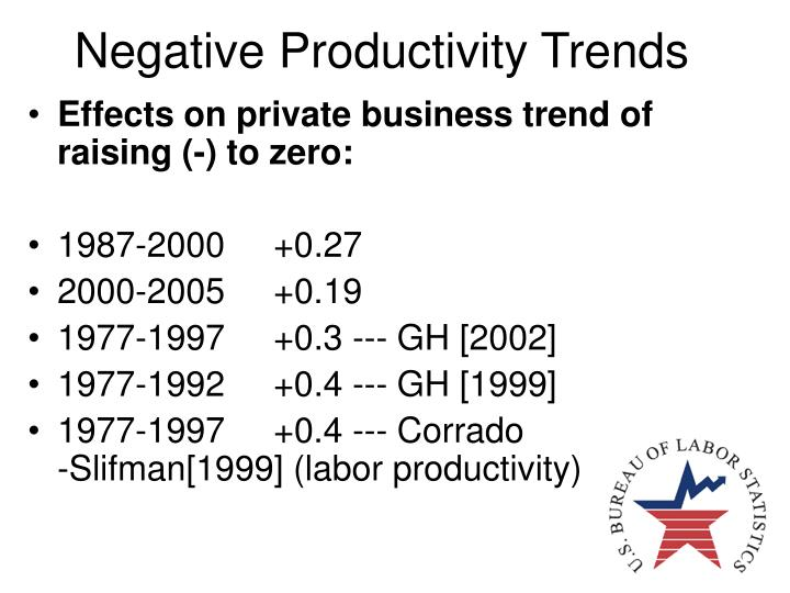 Negative Productivity Trends