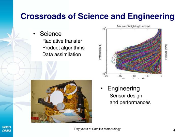 Crossroads of Science and Engineering