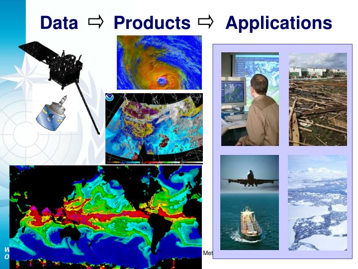 Data       Products       Applications