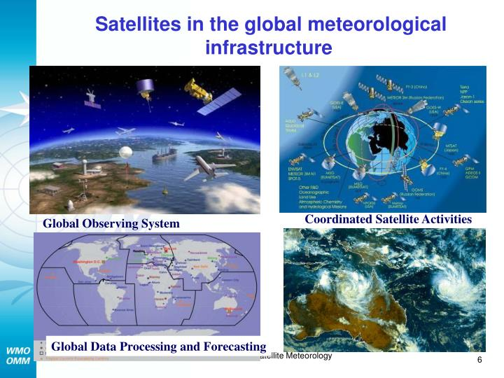 Satellites in the global meteorological infrastructure