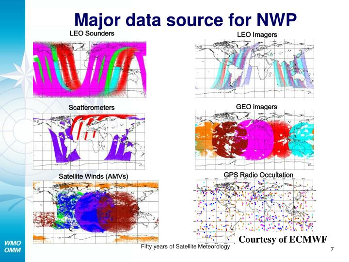 Major data source for NWP