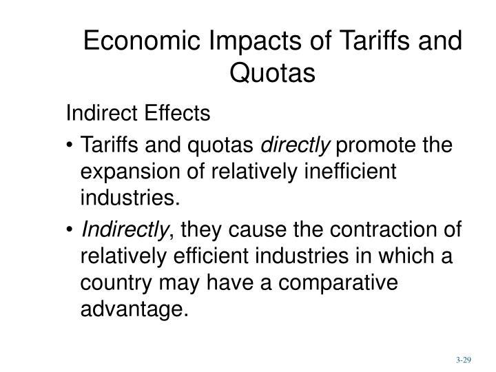 Economic Impacts of Tariffs and Quotas