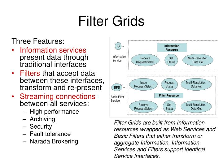 Filter Grids