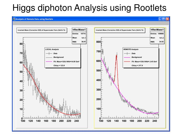 Higgs diphoton Analysis using Rootlets
