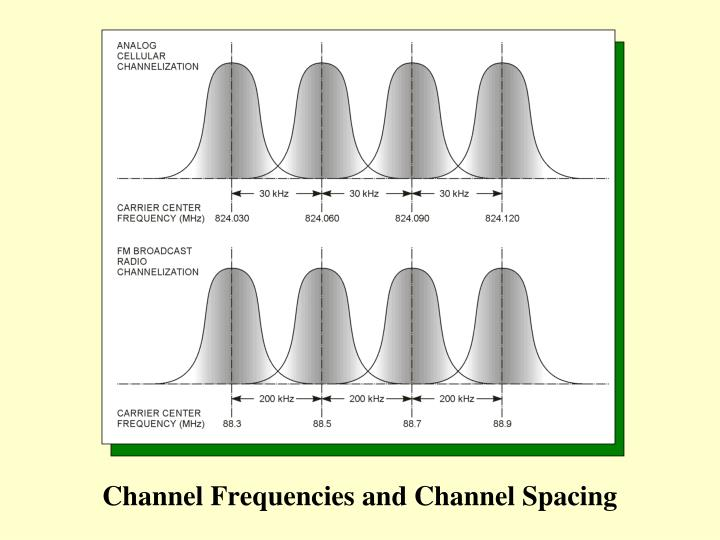 Channel frequencies and channel spacing