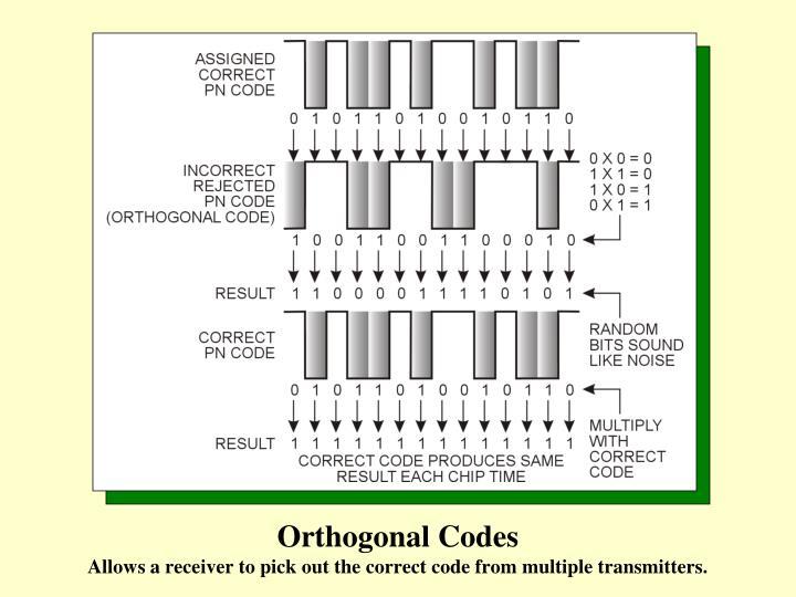 Orthogonal Codes