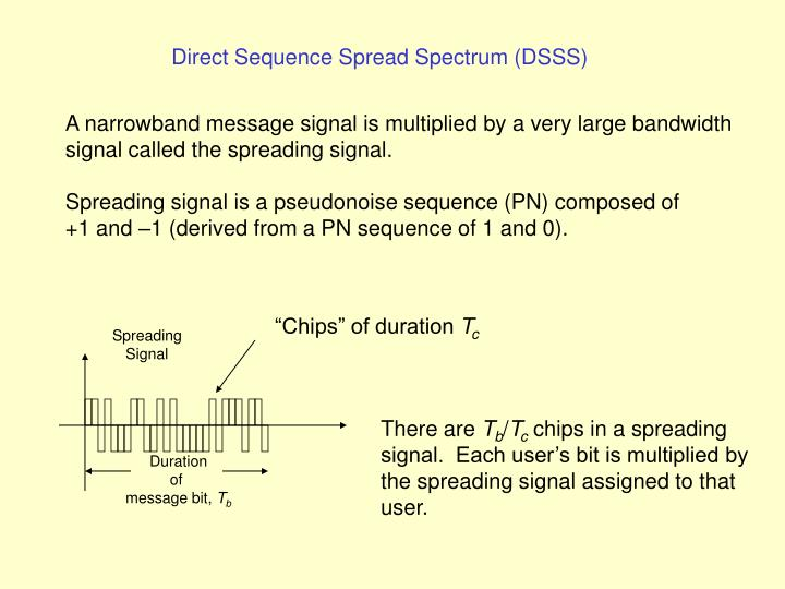 Direct Sequence Spread Spectrum (DSSS)