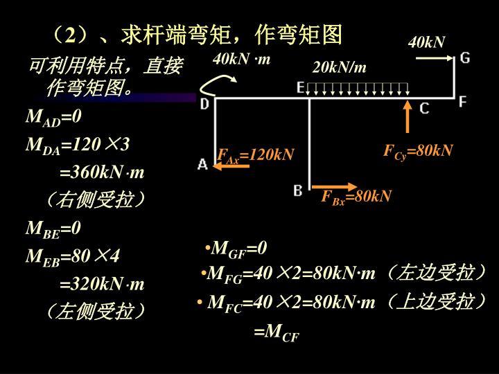 (2)、求杆端弯矩,作弯矩图