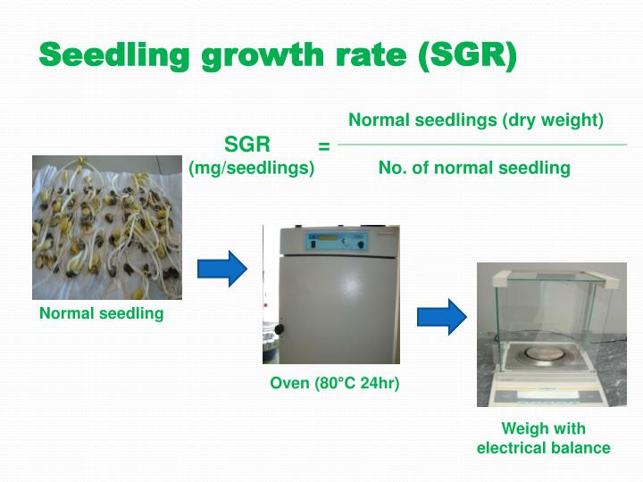 Seedling growth rate (SGR)