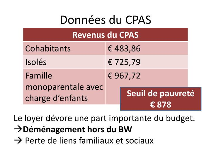 Données du CPAS