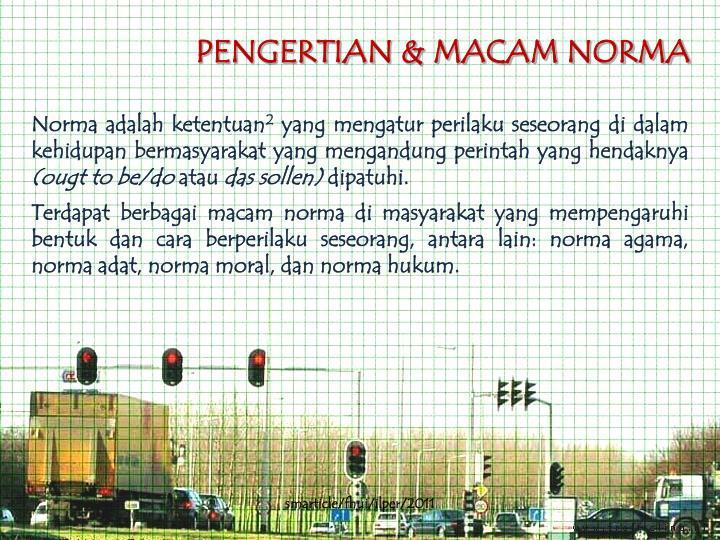 PENGERTIAN & MACAM NORMA