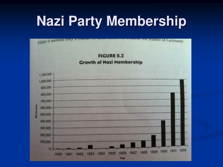Nazi Party Membership