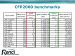 cfp2000 benchmarks