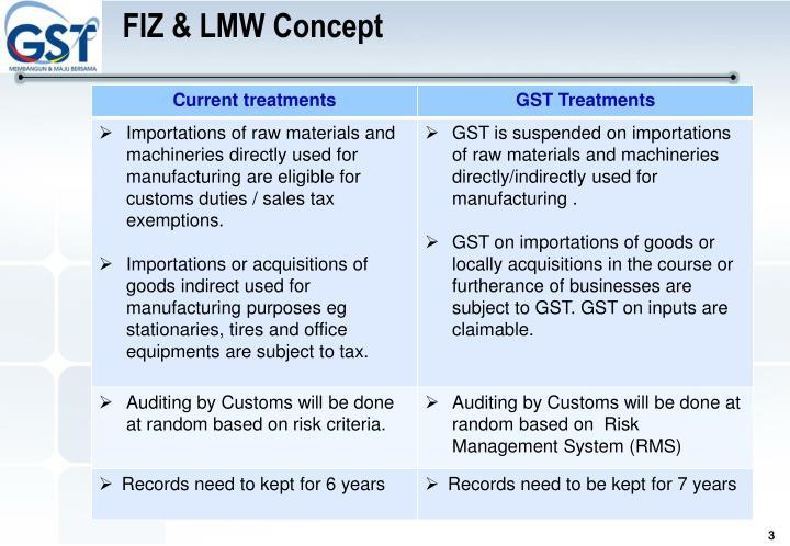 FIZ & LMW Concept