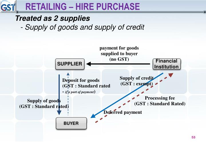 RETAILING – HIRE PURCHASE