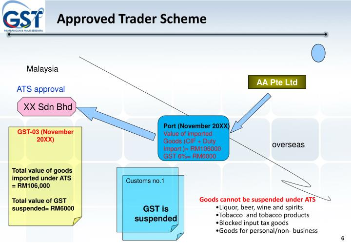 Approved Trader Scheme