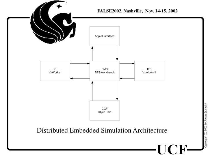 FALSE2002, Nashville,  Nov. 14-15, 2002