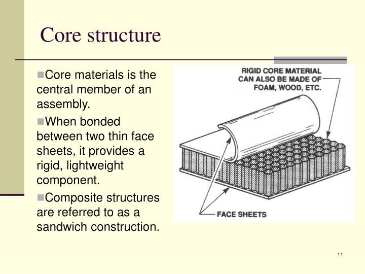 Core structure