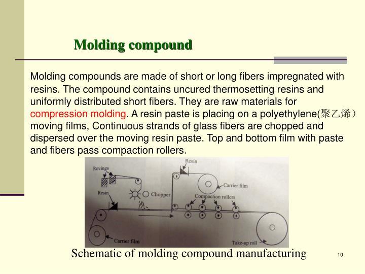 Molding compound
