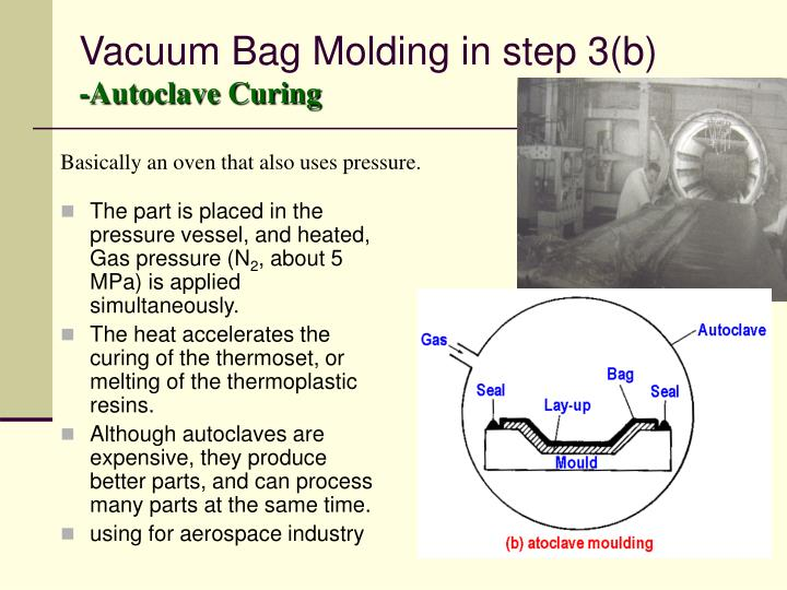 Vacuum Bag Molding in step 3(b)