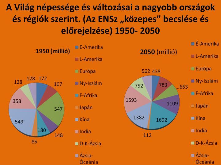 A Vilg npessge s vltozsai a nagyobb orszgok s rgik szerint. (Az ENSz kzepes becslse s elrejelzse) 1950- 2050