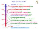 atlas computing timeline