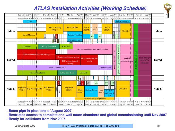 ATLAS Installation Activities (Working Schedule)